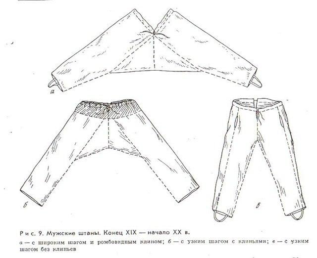 Русские народные штаны для мальчика своими руками