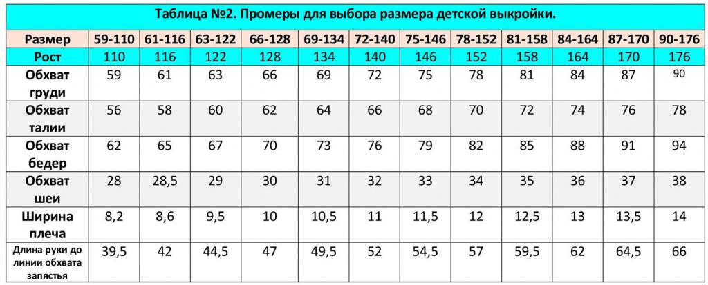 Таблица дтских размеров, 110-176.jpg