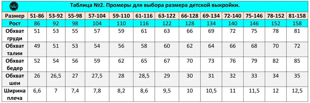 Таблица №2. Промеры для выбора размера детской выкройки.jpg