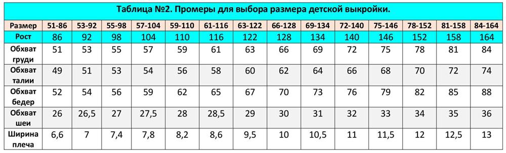 Tablitsa2_promerov_detskoy_vykroyki_.jpg