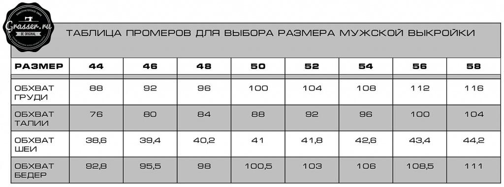 Таблица основных промеров для выбора размера мужской выкройки