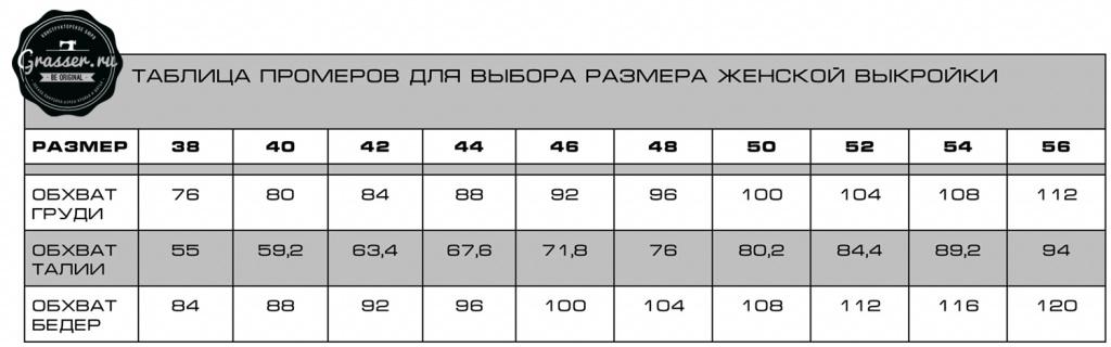 Таблица основных промеров для выбора выкройки
