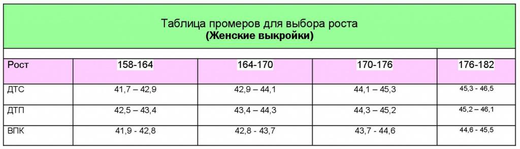 Tablitsa-shenskih-promerov-dlya-rosta_08,4.jpg