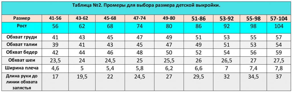 Таблица_детских размеров, 62-104.jpg