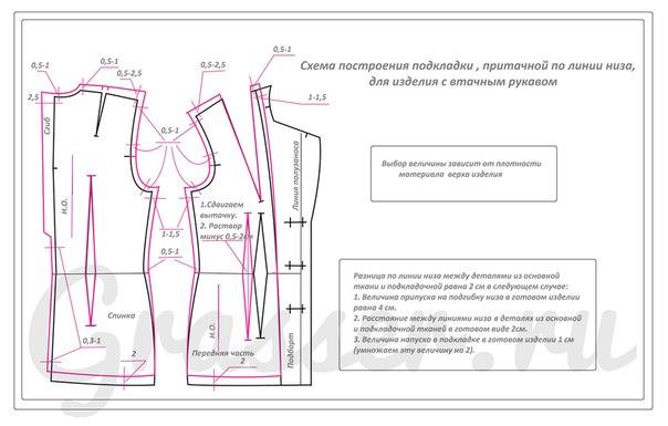Подкладка юбки построение