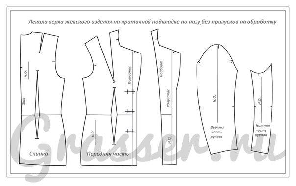 Схема плечевых изделий
