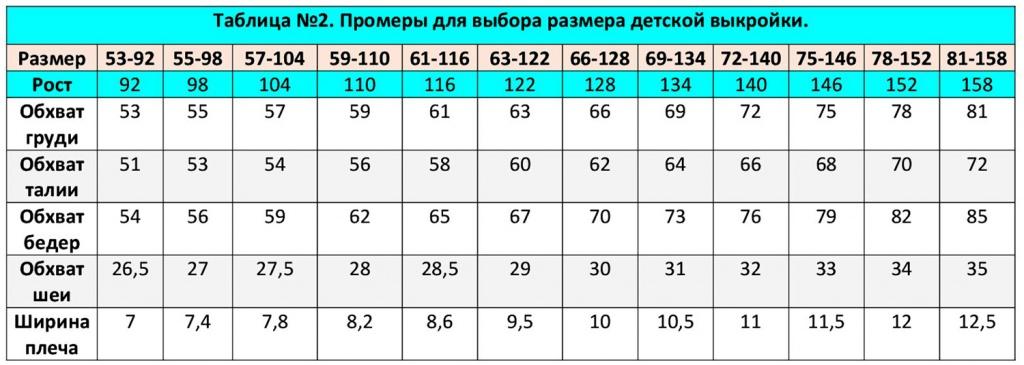 Таблица №2. Промеры для выбора размеров детской выкройки.