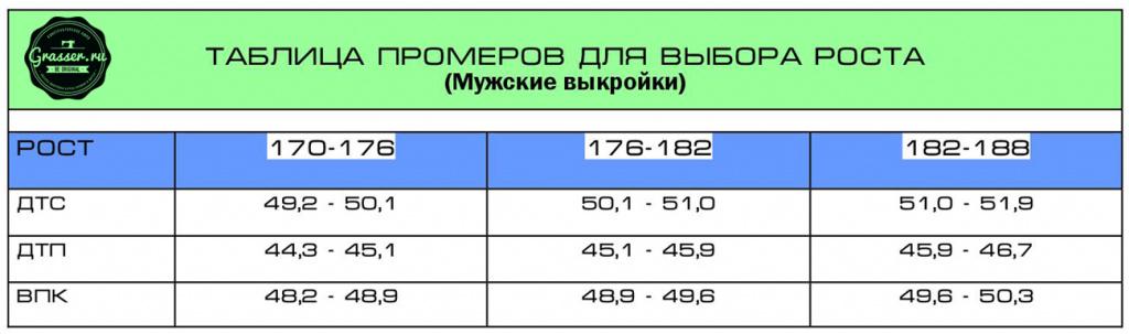 Таблица промеров для выбора роста_мужские выкройки.jpg