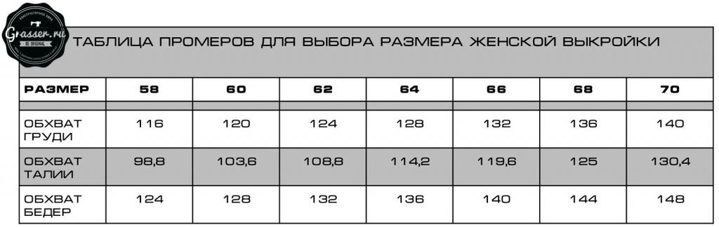 Таблица основных промеров для выбора размера женской выкройки GRASSER.jpg