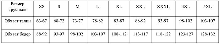 Обозначение размеров женского белья товары для взрослых в коломне